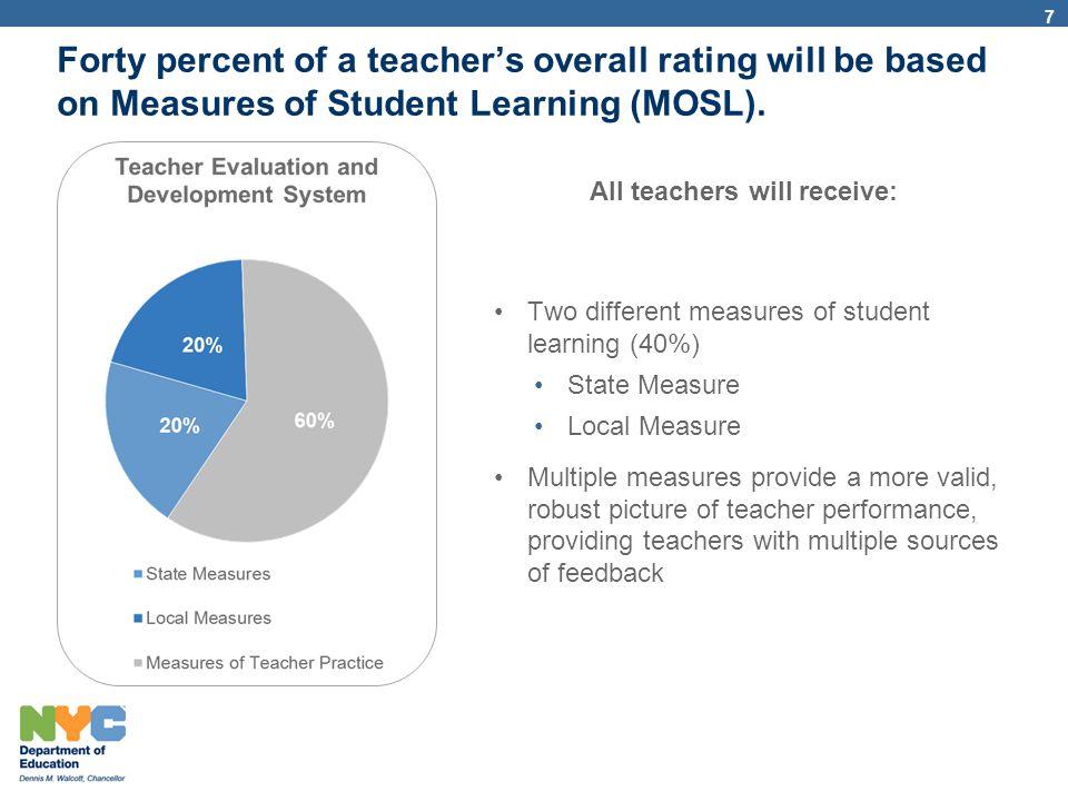 All teachers will receive:
