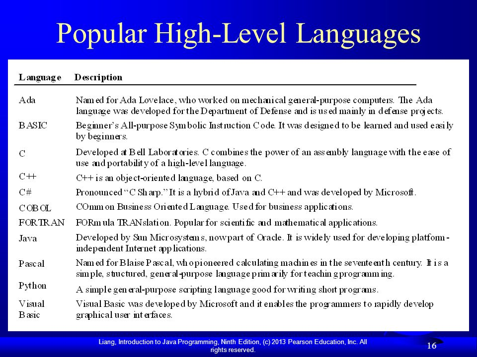 Popular High-Level Languages