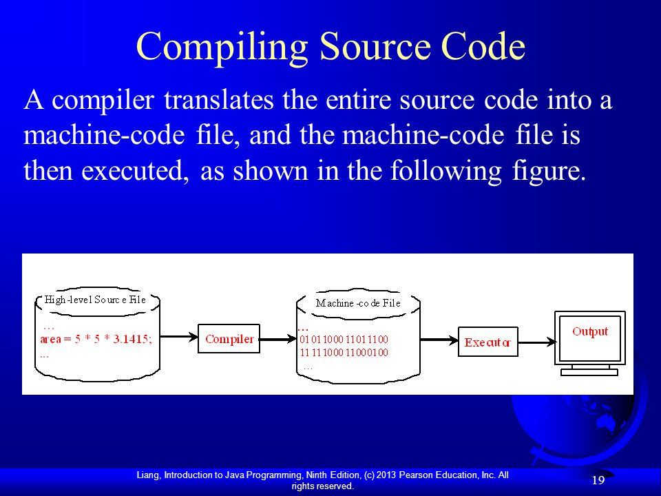 Compiling Source Code
