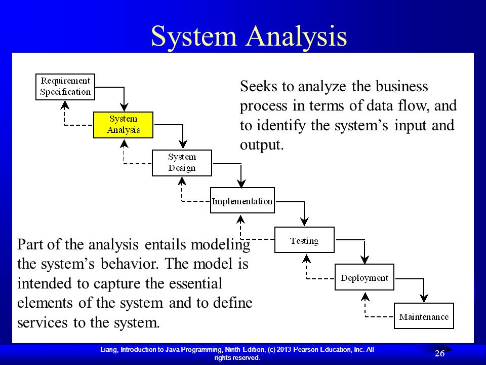 System Analysis Seeks to analyze the business process in terms of data flow, and to identify the system's input and output.