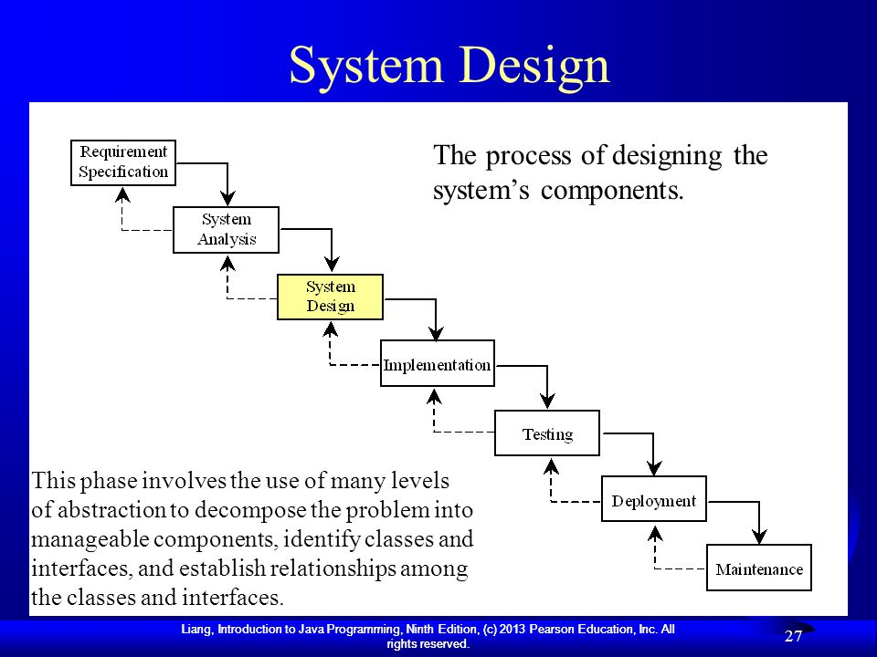 System Design The process of designing the system's components.