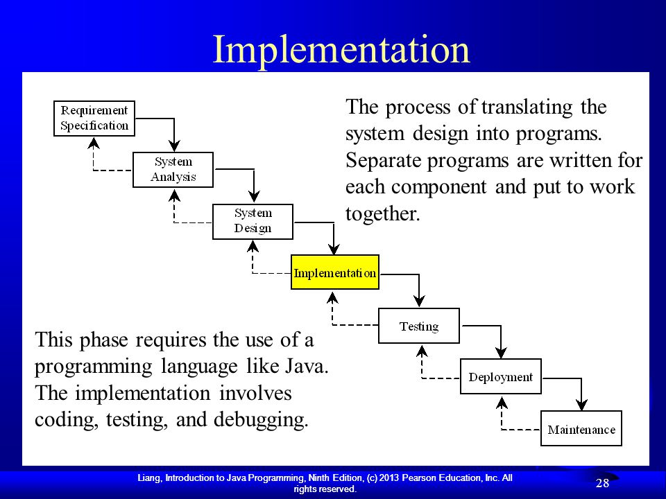 Implementation The process of translating the system design into programs. Separate programs are written for each component and put to work together.