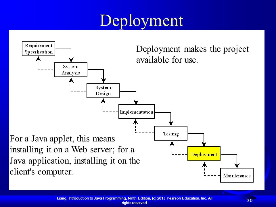 Deployment Deployment makes the project available for use.