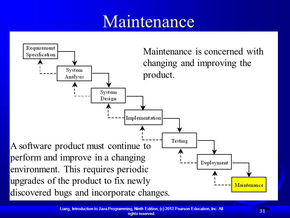 Maintenance Maintenance is concerned with changing and improving the product.