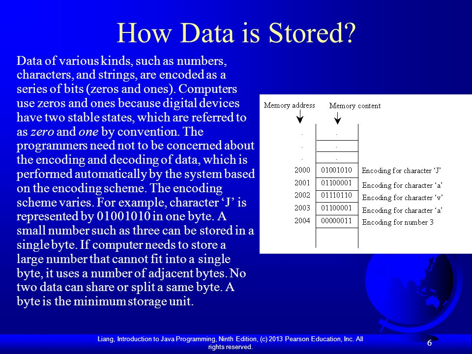 How Data is Stored
