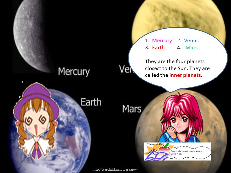 1. Mercury 2. Venus 3. Earth 4. Mars
