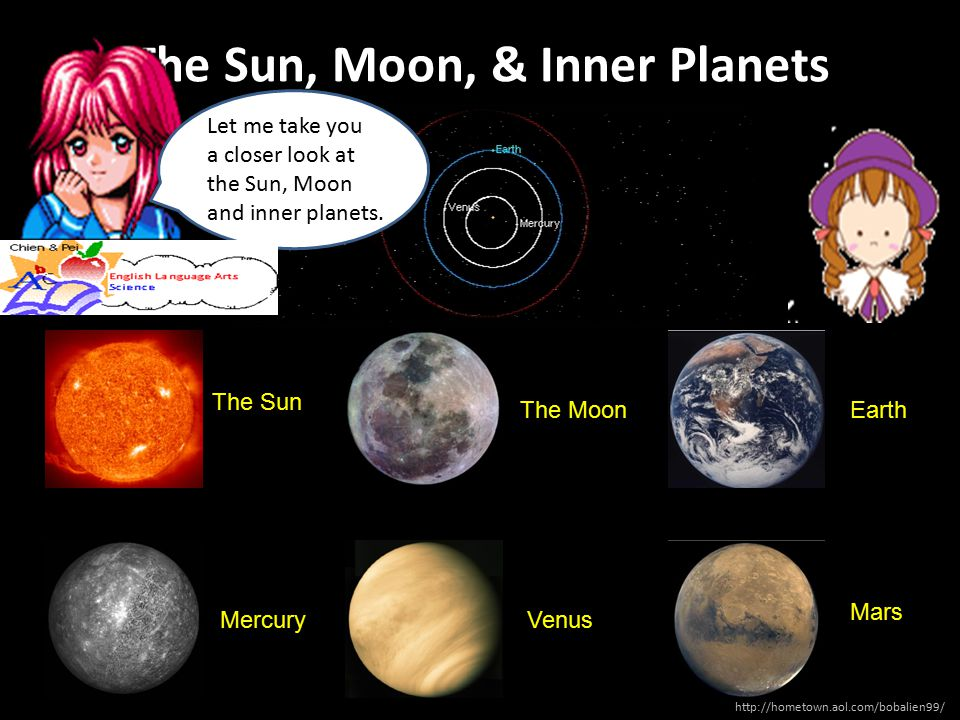 The Sun, Moon, & Inner Planets