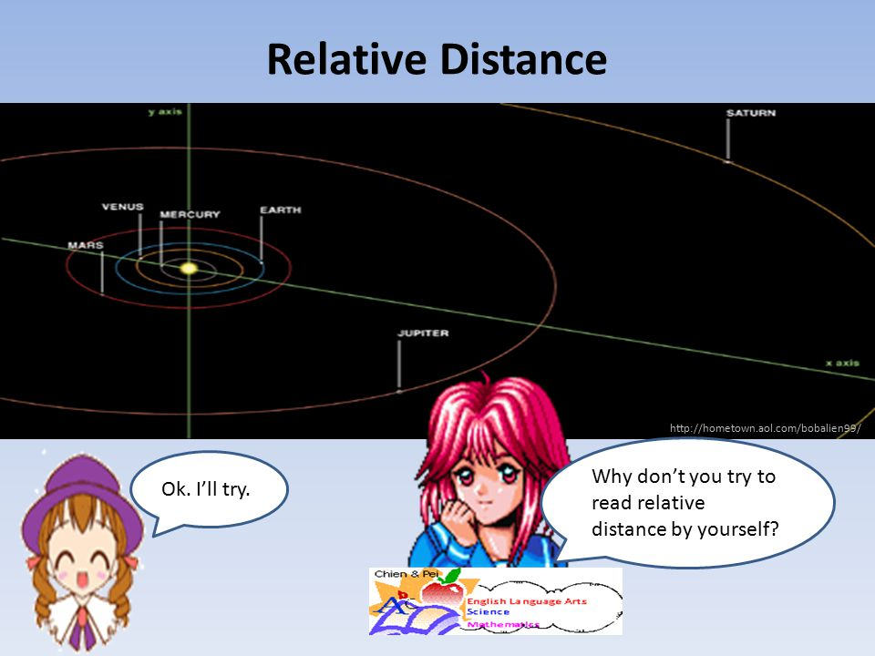 Relative Distance http://hometown.aol.com/bobalien99/ Why don't you try to read relative distance by yourself