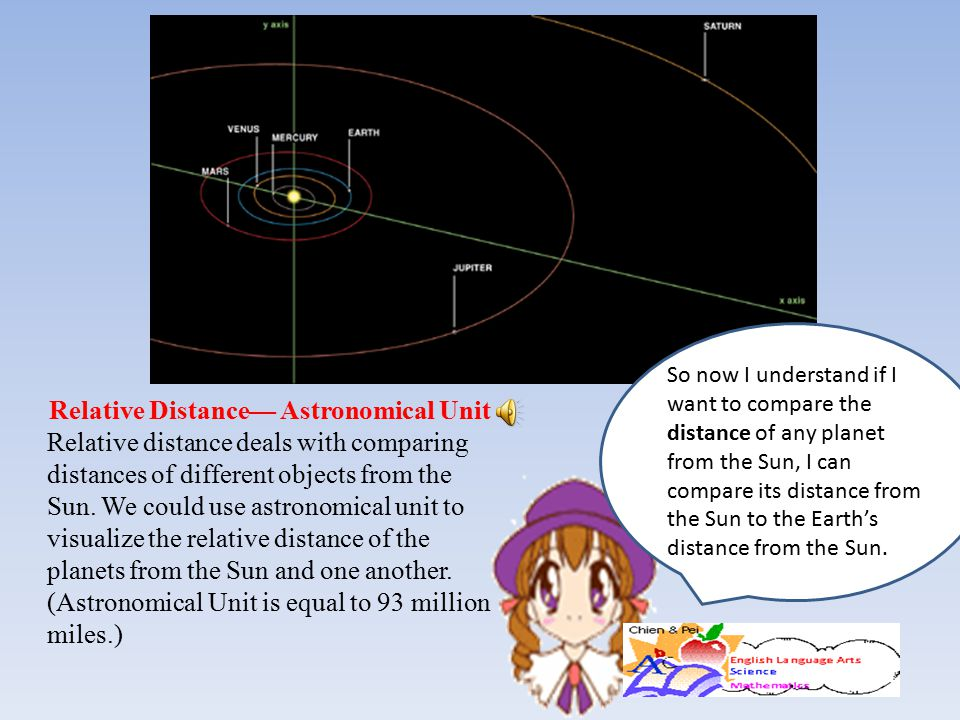 Relative Distance— Astronomical Unit