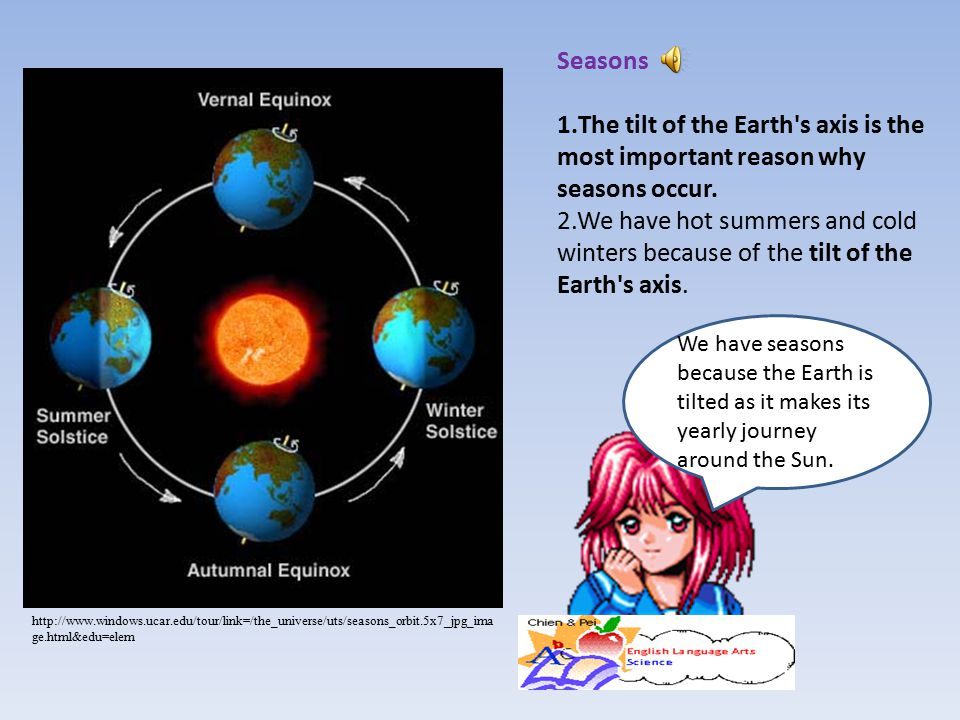 Seasons The tilt of the Earth s axis is the most important reason why seasons occur.
