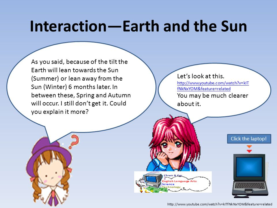 Interaction—Earth and the Sun