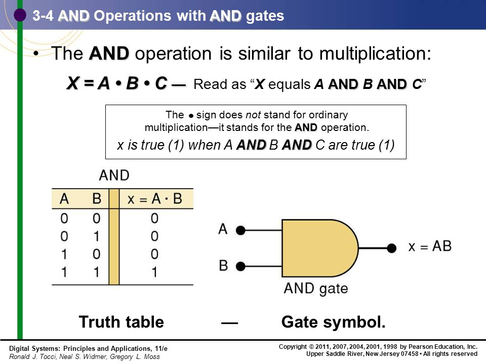 3-4 AND Operations with AND gates