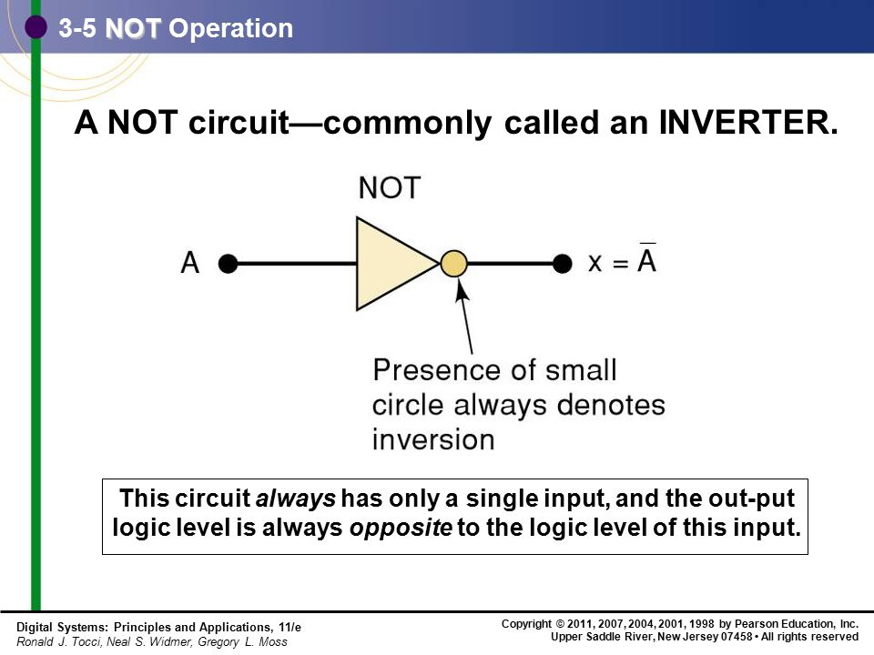 A NOT circuit—commonly called an INVERTER.