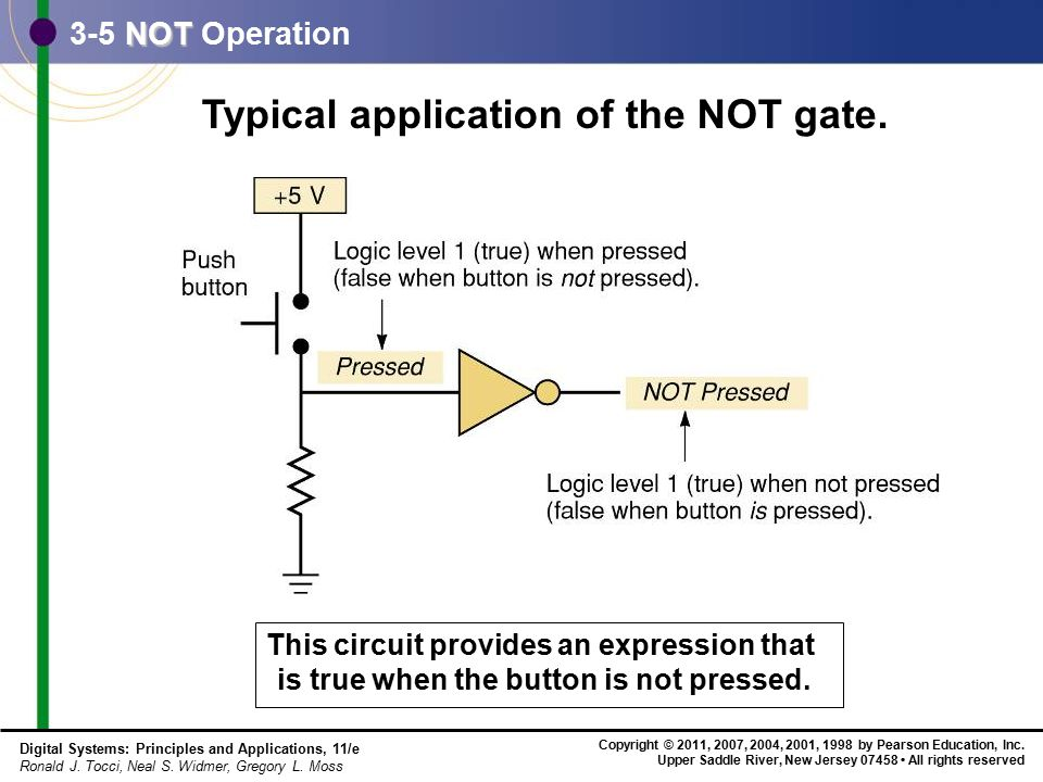 Typical application of the NOT gate.