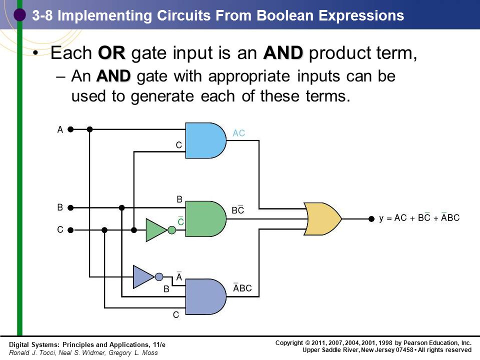 3-8 Implementing Circuits From Boolean Expressions