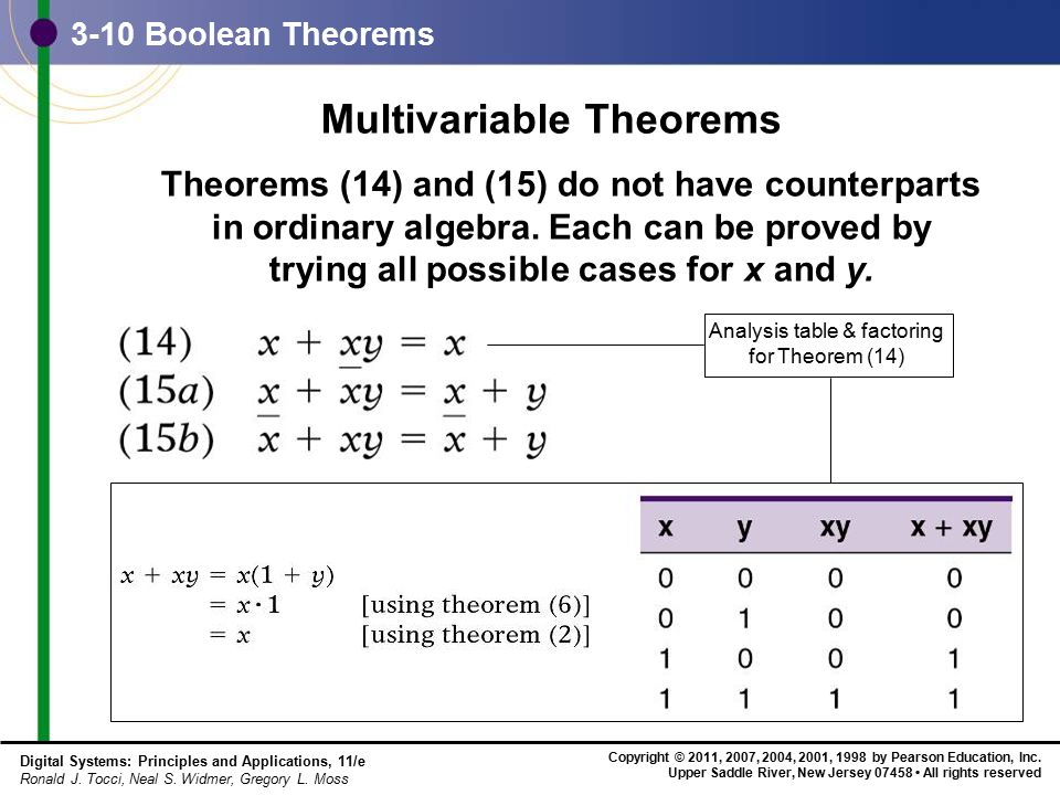 Multivariable Theorems