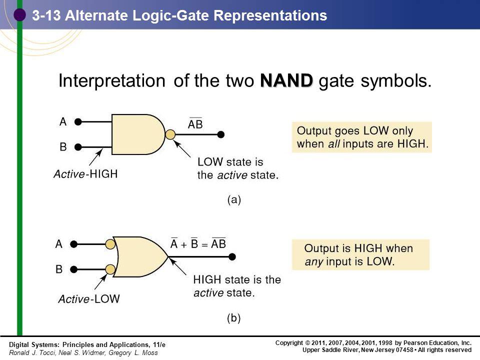 3-13 Alternate Logic-Gate Representations
