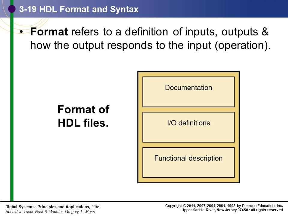 3-19 HDL Format and Syntax Format refers to a definition of inputs, outputs & how the output responds to the input (operation).