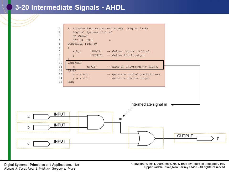 3-20 Intermediate Signals - AHDL