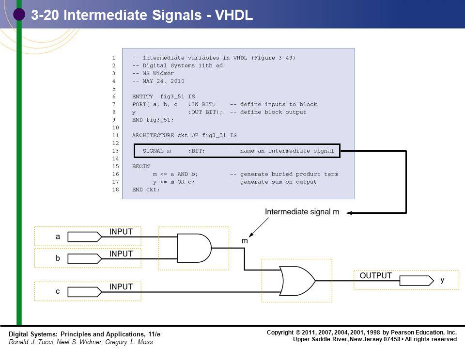3-20 Intermediate Signals - VHDL