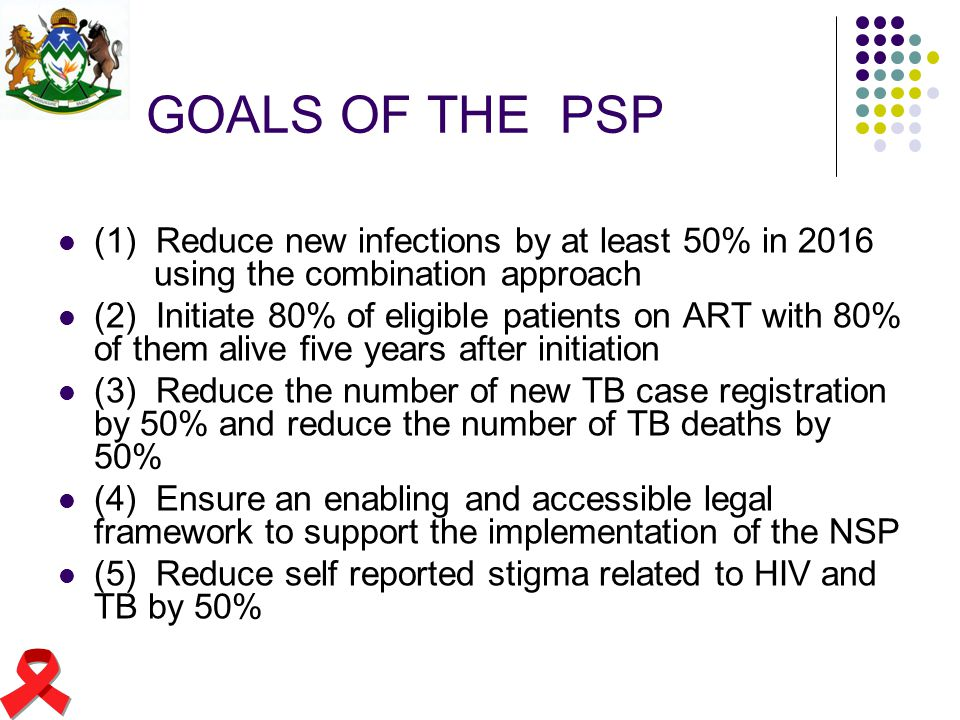 GOALS OF THE PSP (1) Reduce new infections by at least 50% in 2016 using the combination approach.