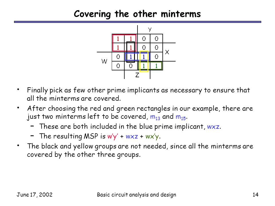 Covering the other minterms