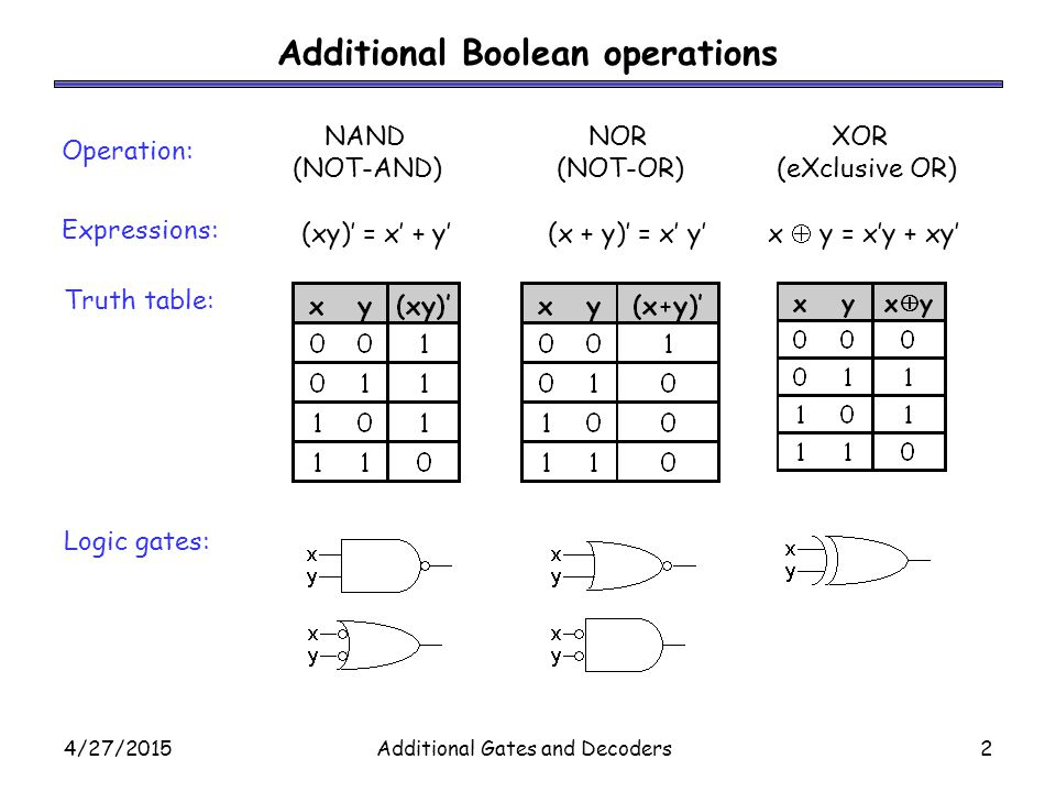 Additional Boolean operations