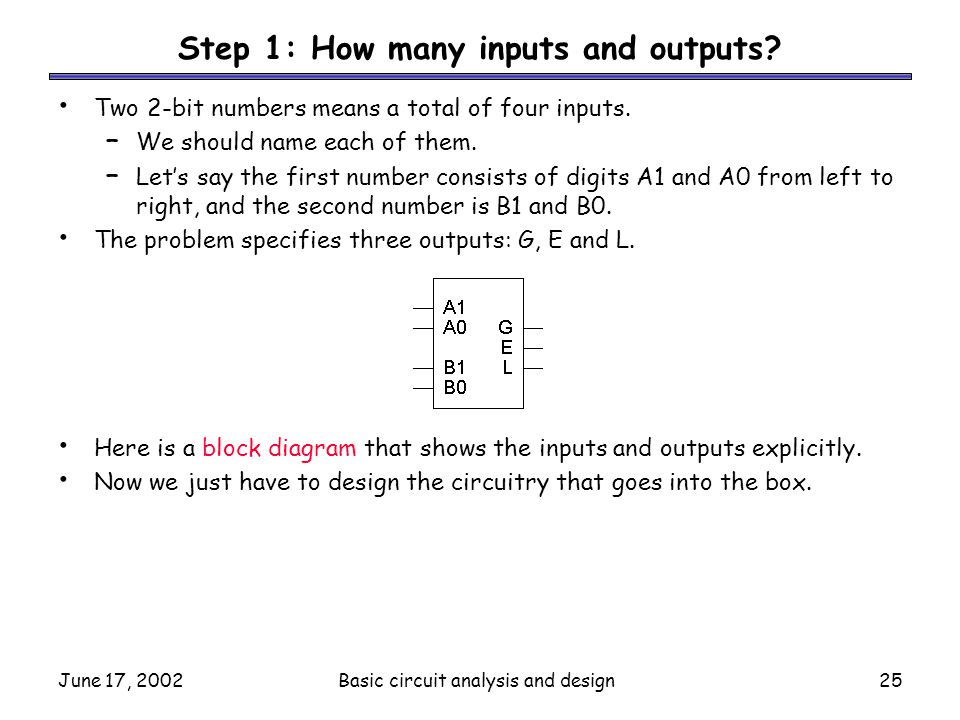 Step 1: How many inputs and outputs