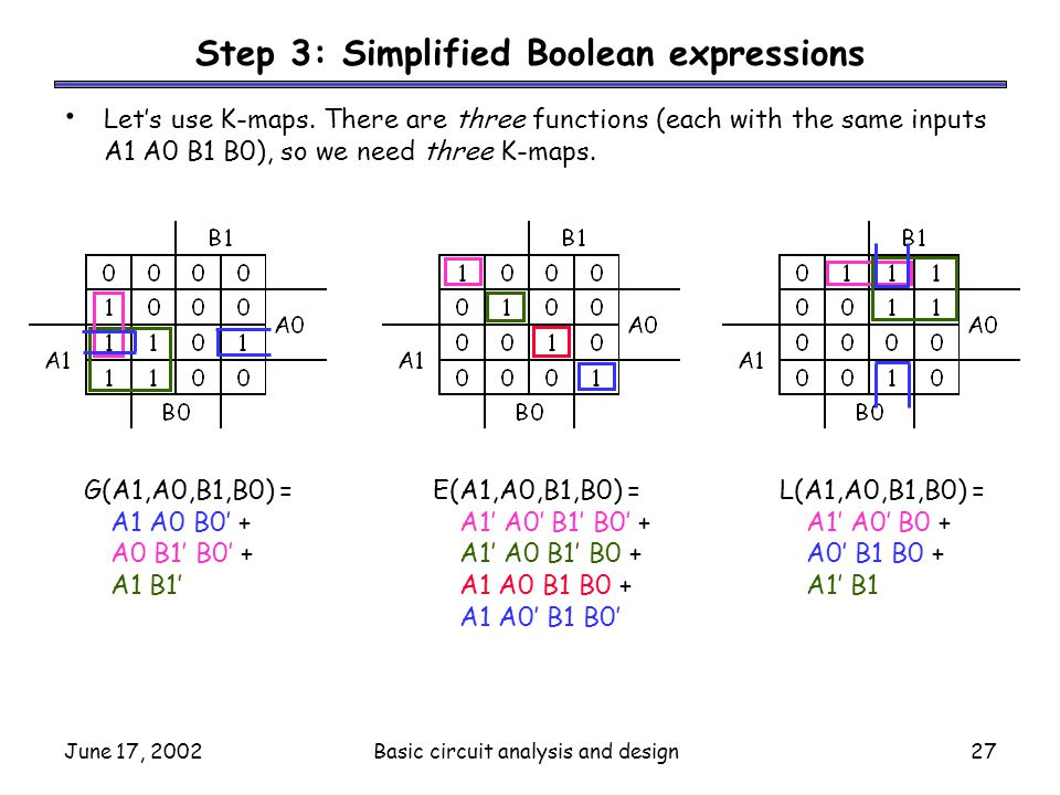 Step 3: Simplified Boolean expressions