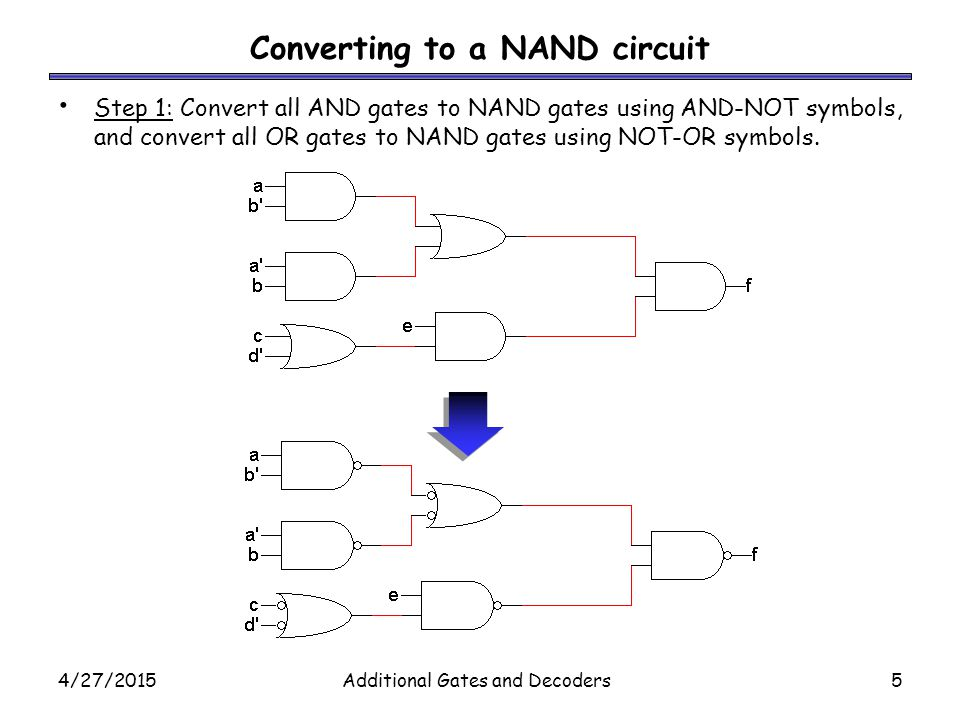 Converting to a NAND circuit