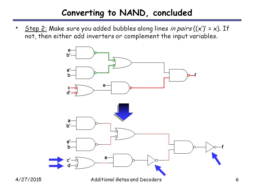 Converting to NAND, concluded