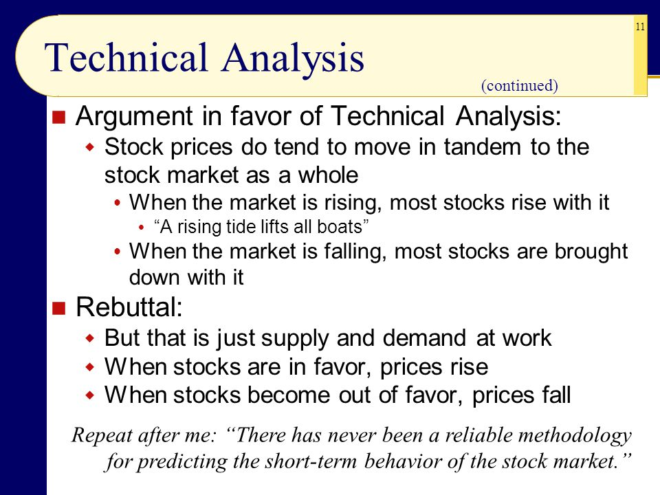 Technical Analysis Argument in favor of Technical Analysis: Rebuttal: