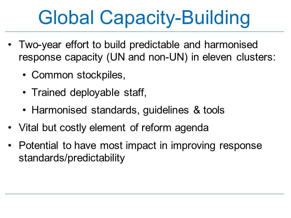 Global Capacity-Building