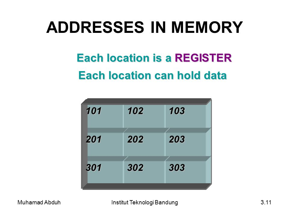 Each location is a REGISTER Each location can hold data