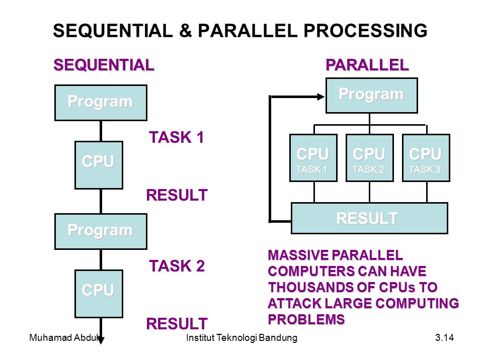 SEQUENTIAL & PARALLEL PROCESSING