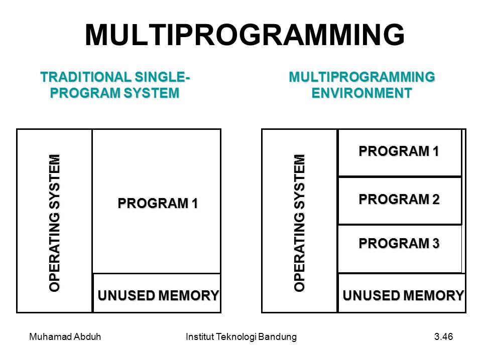 TRADITIONAL SINGLE-PROGRAM SYSTEM MULTIPROGRAMMING ENVIRONMENT