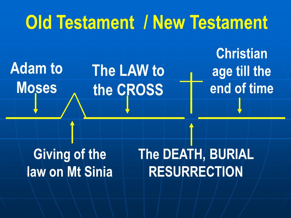 Old Testament / New Testament