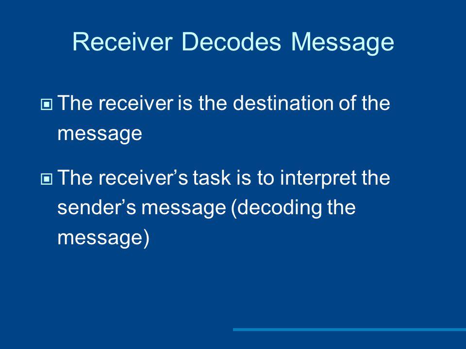Receiver Decodes Message