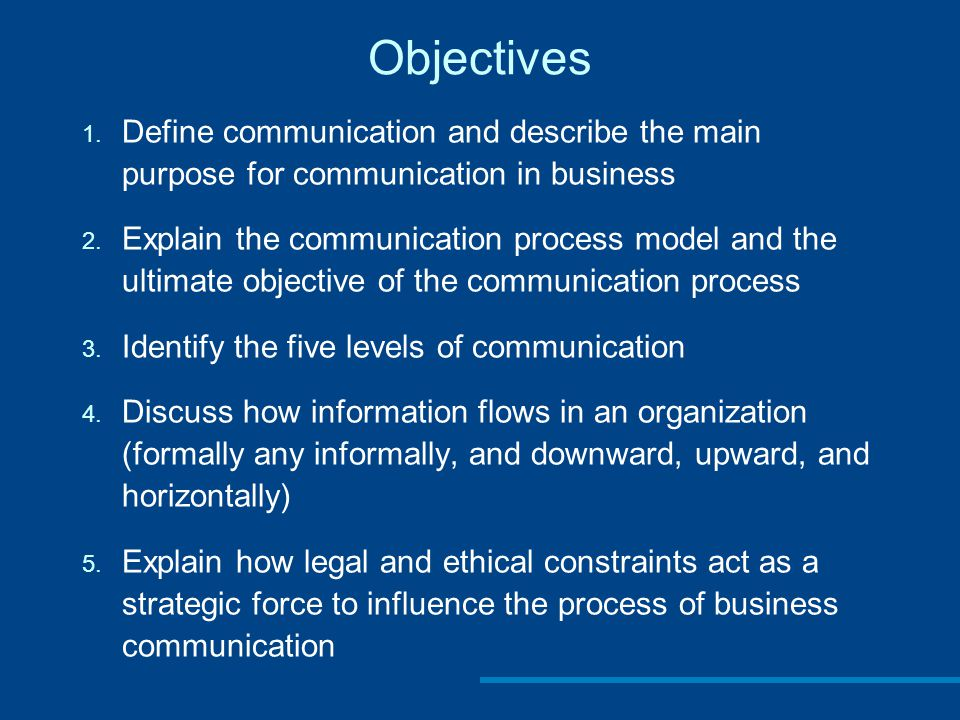 Objectives Define communication and describe the main purpose for communication in business.