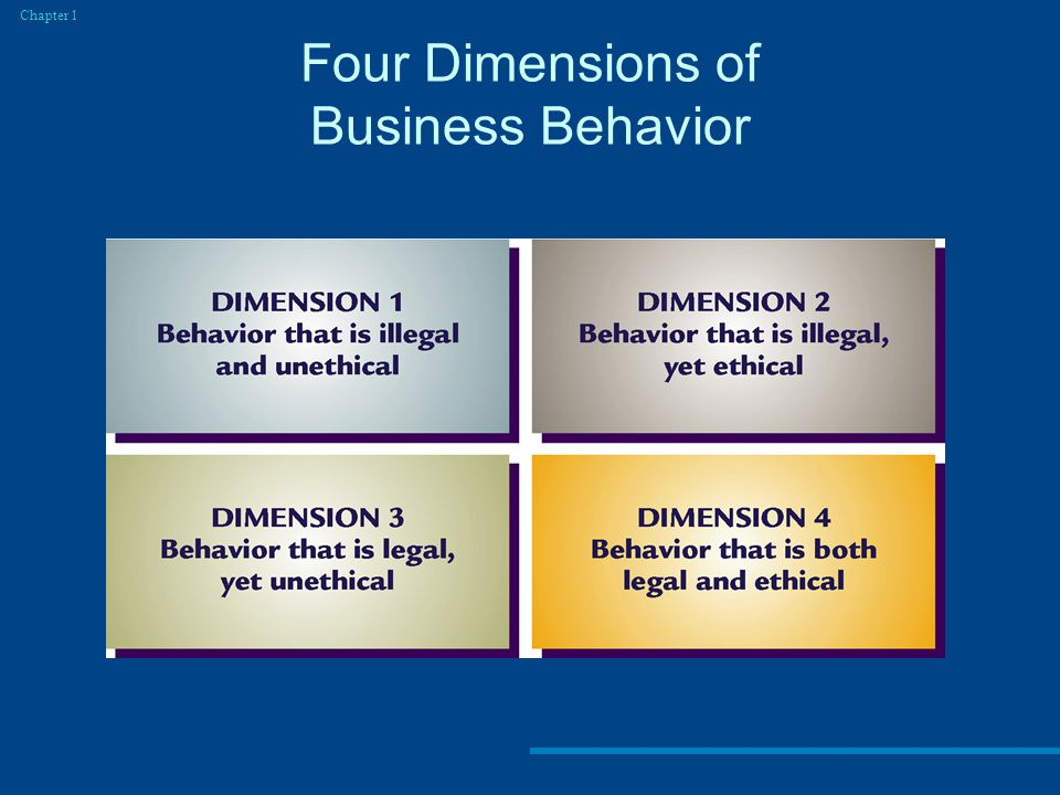 Four Dimensions of Business Behavior