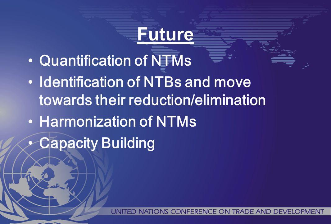 Future Quantification of NTMs
