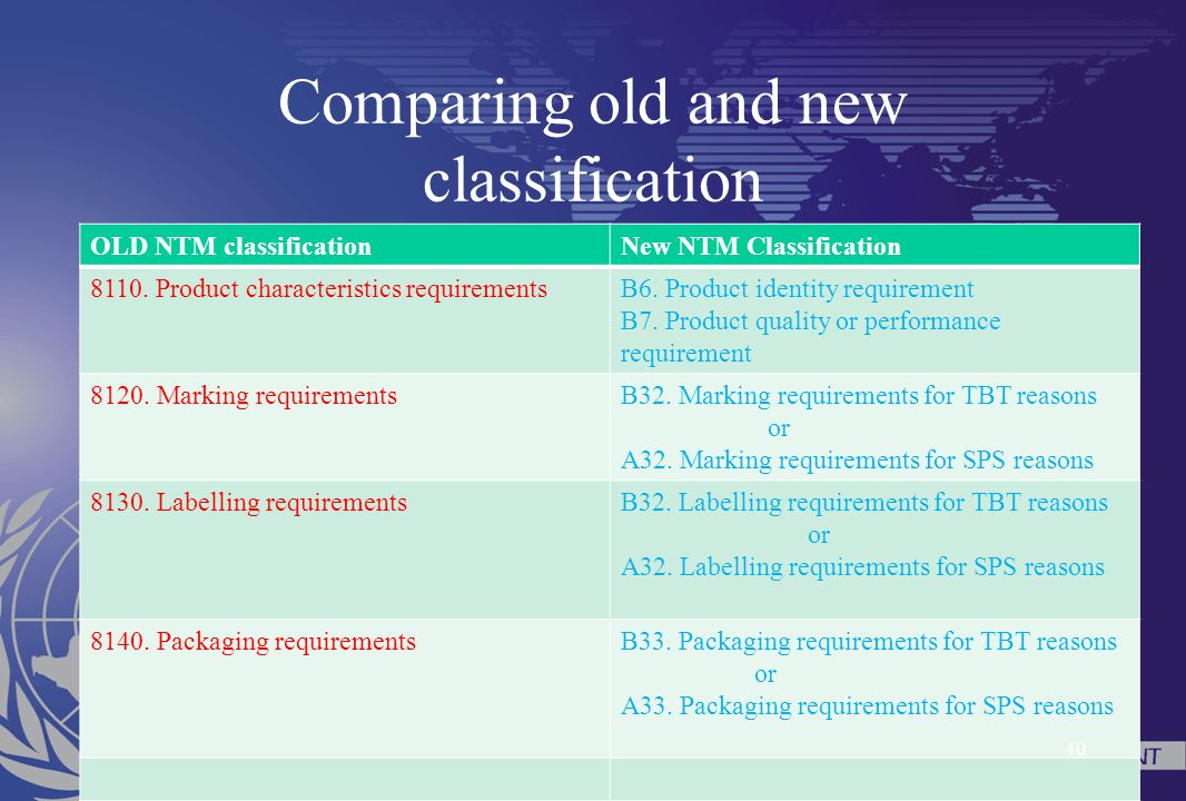Comparing old and new classification