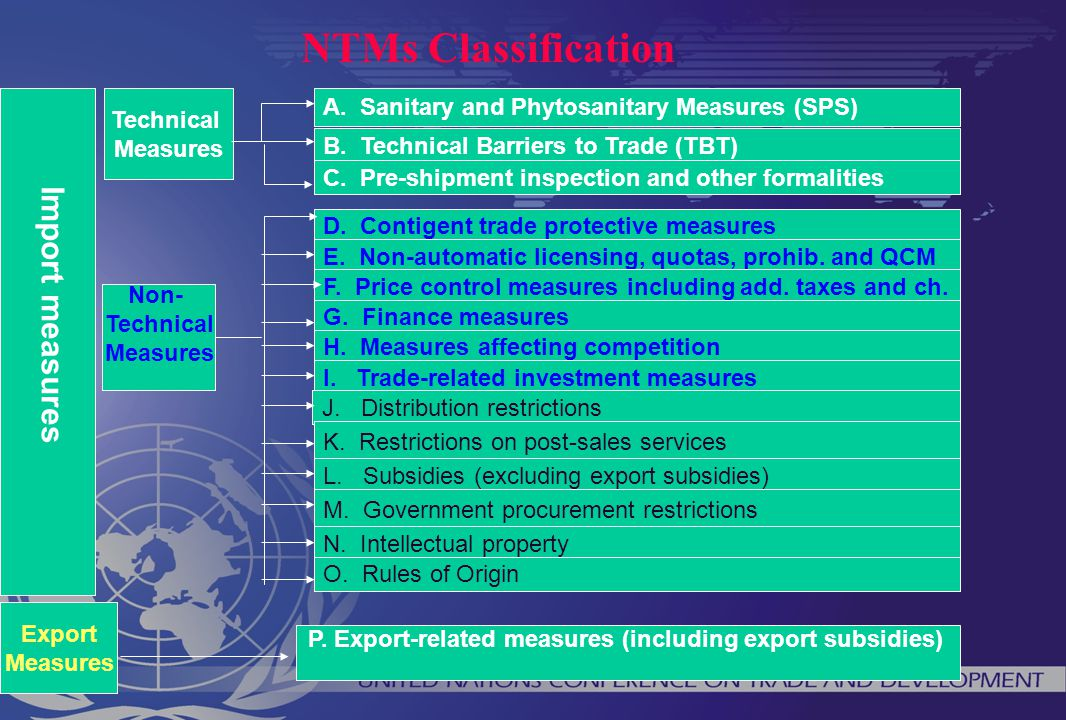P. Export-related measures (including export subsidies)