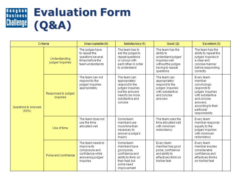 Evaluation Form (Q&A) Criteria Unacceptable (0) Satisfactory (1)