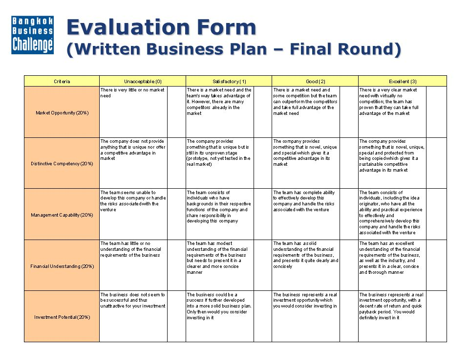 Evaluation Form (Written Business Plan – Final Round)