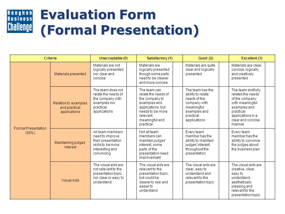 business plan evaluation Learn the four main steps to developing an evaluation plan, from clarifying objectives and goals to setting up a timeline for evaluation activities.