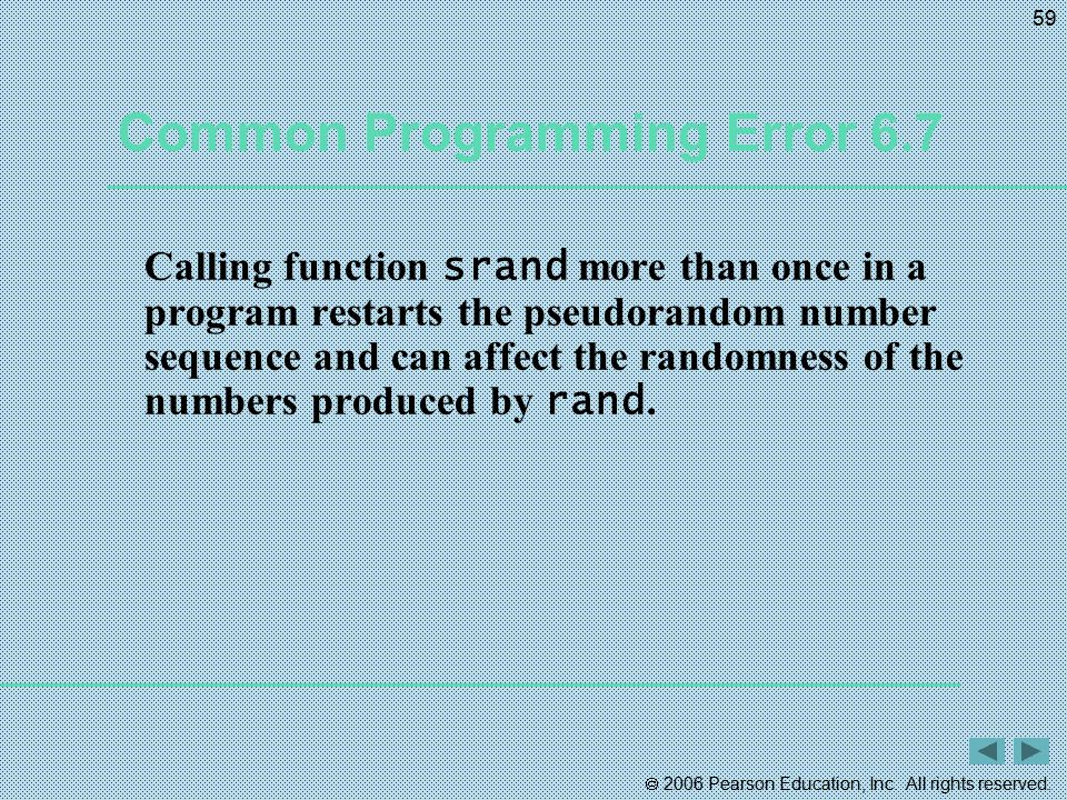 Common Programming Error 6.7