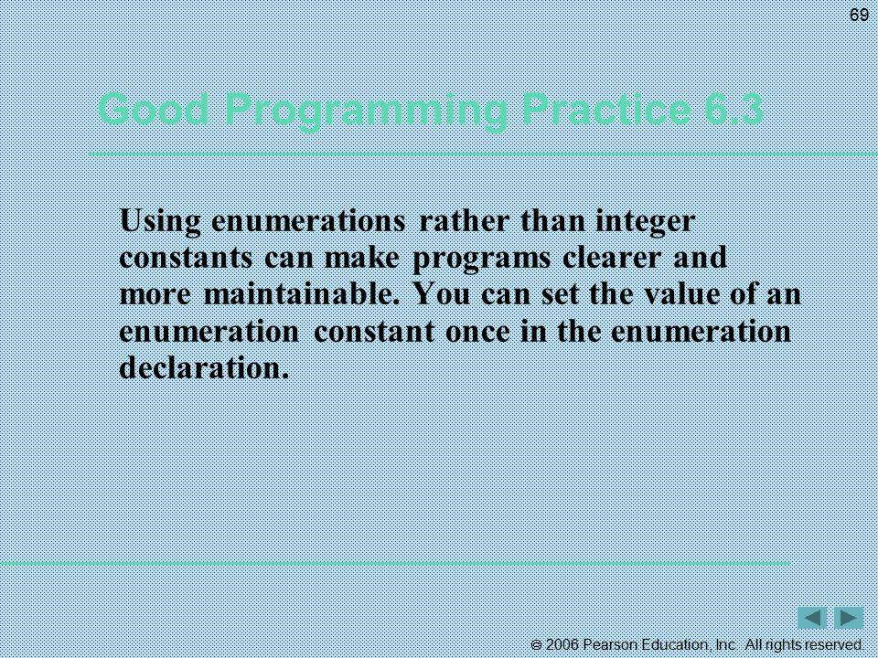 Good Programming Practice 6.3