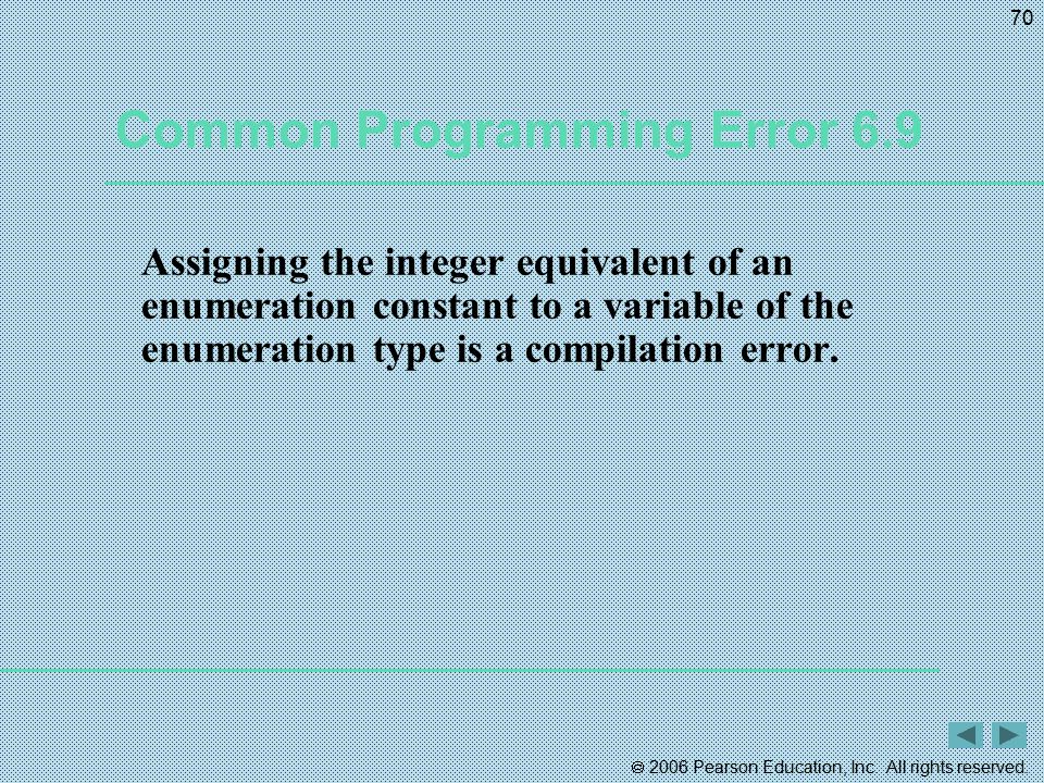 Common Programming Error 6.9