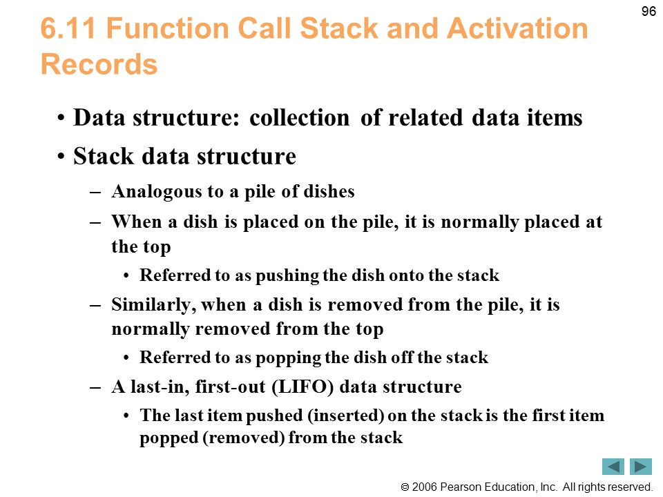 6.11 Function Call Stack and Activation Records